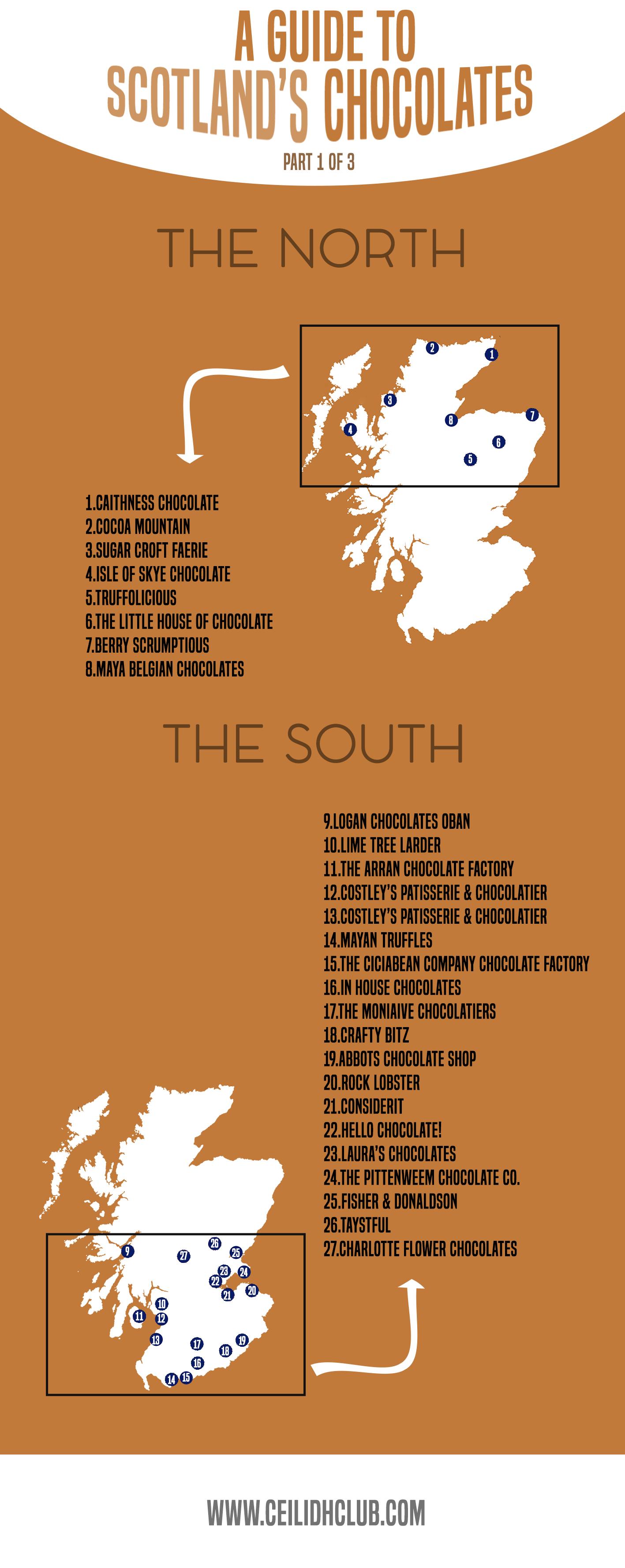 Scottish chocolate
