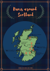 Scottish Rum infographic